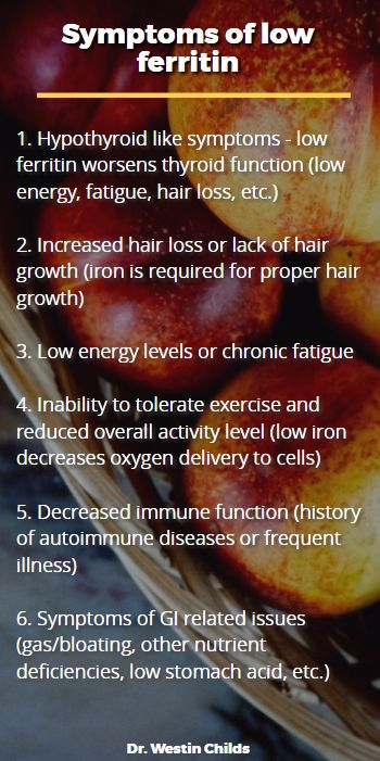 Why Hypothyroidism is Worse with Iron Deficiency