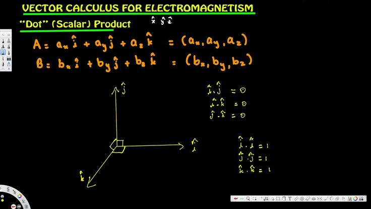 Vector Calculus for Electromagnetism 2 : Scalar Dot Product - Electromag...