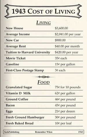 1943 Cost of Living - A lot has changed since I was born.