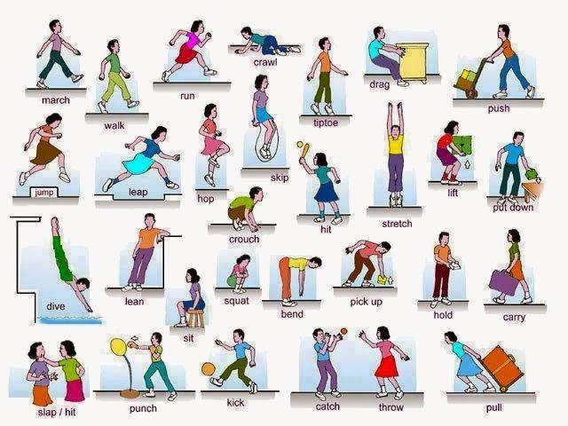 Verbele de acțiune și mișcare în engleză. Lucruri care neapărat îți prind bine dacă vrei să înveți această limbă! - Fasingur