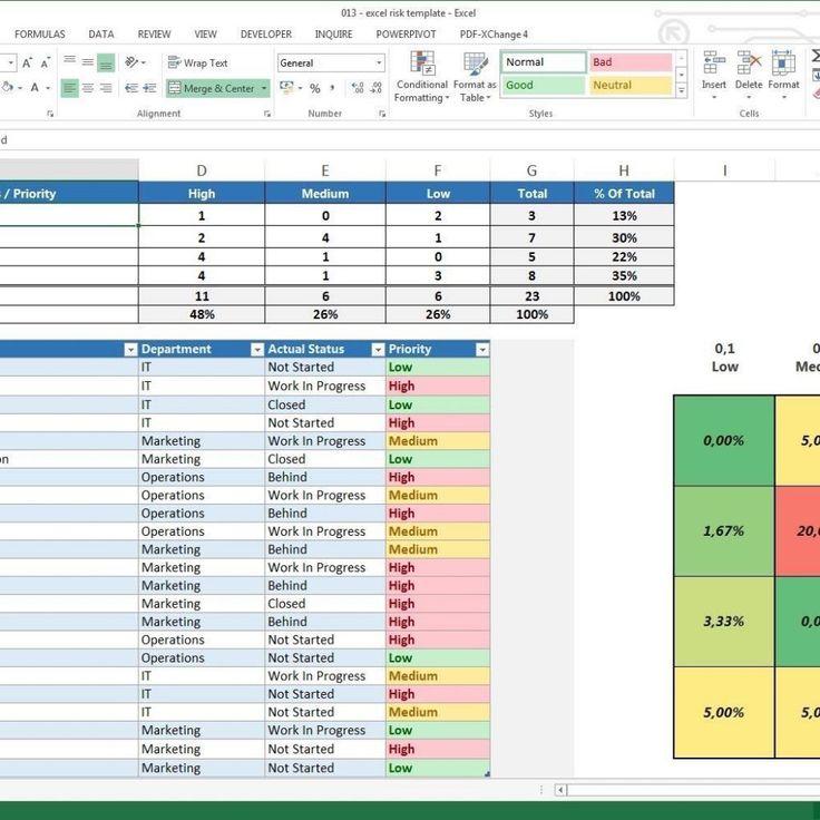 Task Management Html Template Task Management Project Management Progress Report Template