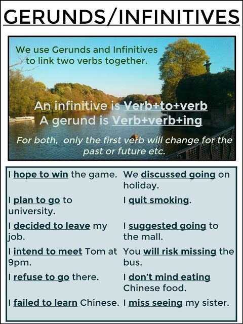 #tefl #tesol #grammar #learnenglish #esl #elt AskPaulEnglish: GERUNDS/INFINITIVES