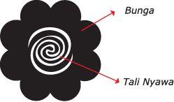 Bunga Terung | Dayak Impressions