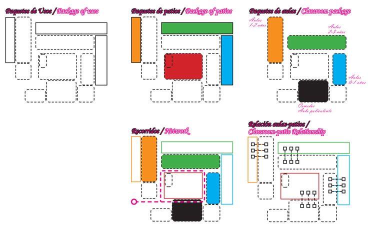 Gallery of Kindergarten 8Units Velez-Rubio / LosdelDesierto - 14