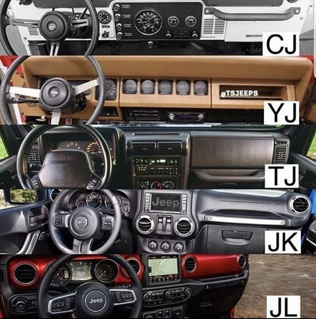 Jeep Jeeplife Jeepwrangler Jeepwranglers Wrangler Wranglers Dash Dashes Jeep Jk Vehiculos Todoterreno Coches Todoterreno
