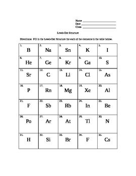 Lewis Dot Structure Mini Lesson And Worksheet Projects To Try