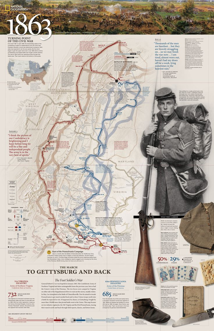 Day by day and mile by mile, we followed the journey of a Union regiment and a Confederacy regiment before they met at the Battle of Gettysburg