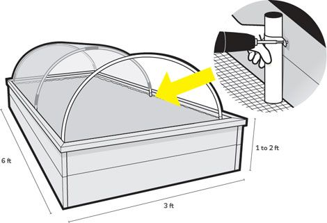 """How to Build and Install Raised Garden Beds, with optional """"greenhouse"""" and drip irrigation"""