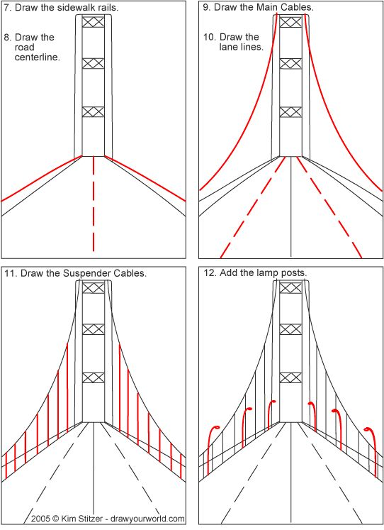 Drawing For Kids, Suspen Bridges, Drawing Suspension, Bridge Drawing ... Bridge Drawing For Kids