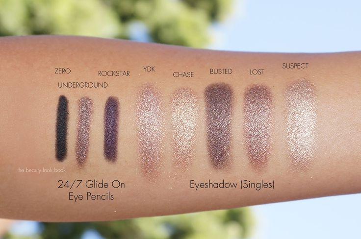 The Beauty Look Book: Urban Decay Cosmetics Favorites and My Top Picks for Neutral Makeup Lovers