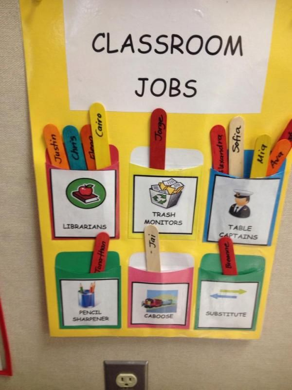 Classroom Decoration Charts For Kids : Best classroom decoration ideas images on pinterest