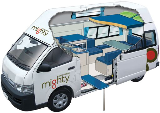 Doubledown Campervan Rental - 4 Berth Motorhome Hire - Mighty Campers New Zealand