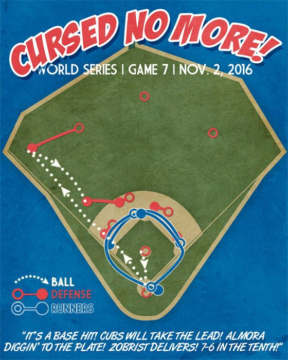 """A neat idea, but too cartoonish. And such a stupid title. I never want to see the word """"curse"""" with the Cubs ever again. (Chicago Cubs World Series Win Cursed No More by JustABitOutside)"""