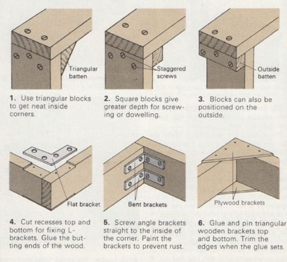 31 best images about corners on pinterest bed rails for Table joints