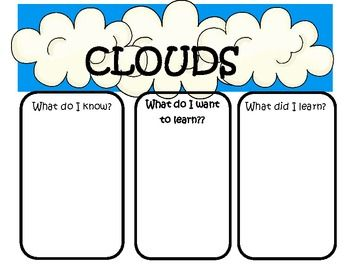 """An observation book for students to use when doing the """"cloud in a jar"""" science experiment.  This booklet includes: *Cirrus, Cumulus and Stratus cloud can, have and are pages *Observation pages *a Cloud KWL  Enjoy for free!!"""