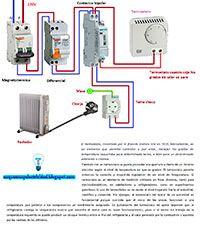 Esquemas eléctricos: Circuito de radiador más termostato