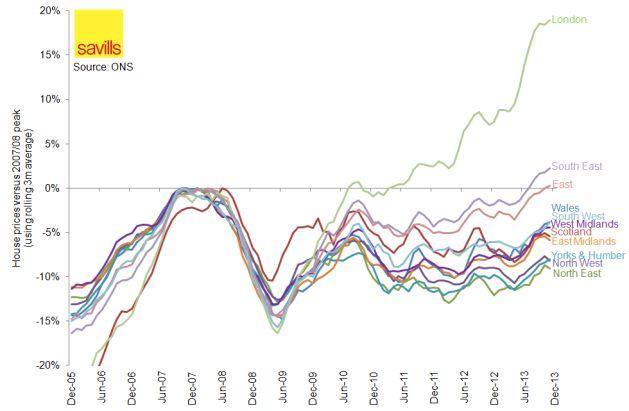 11 graphs that explain the true insanity of London's housing market - Yahoo Finance UK