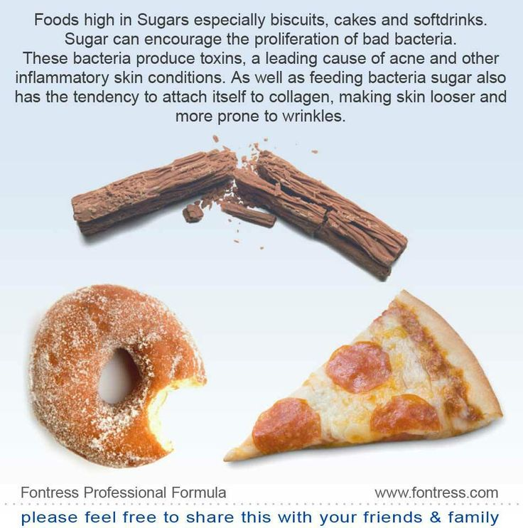 Foods that do your Skin NO favors!