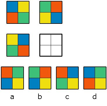 My IQ Test - Question 14
