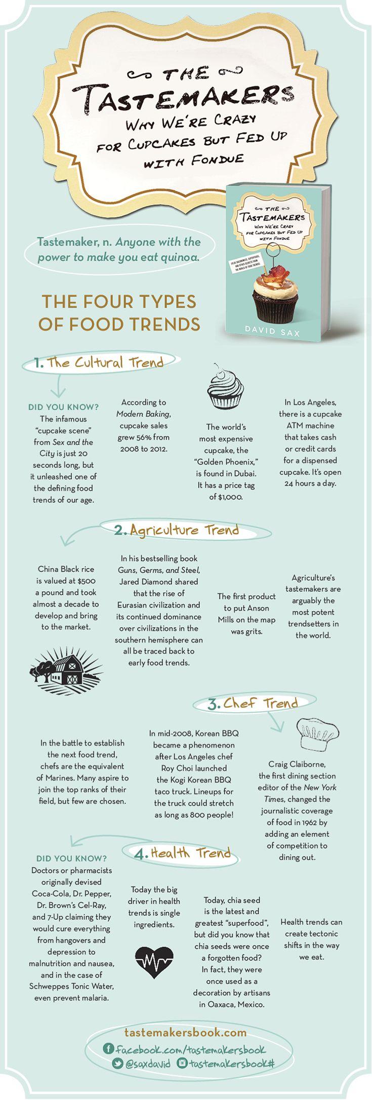 Best 25+ Foodservice Trends images on Pinterest | Diners, Restaurant ...