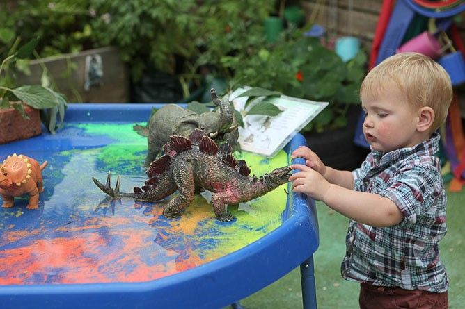 © Acorn Childcare 2014 www.acornchildcare.co.uk