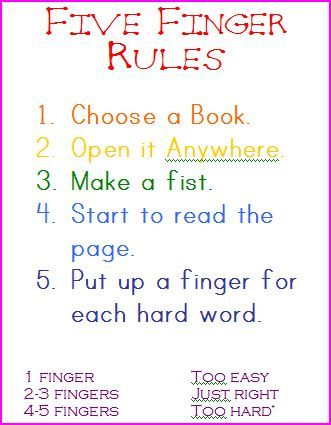 Reading with Mrs. D: Freebie: Five Fingers Rule Printable Poster …