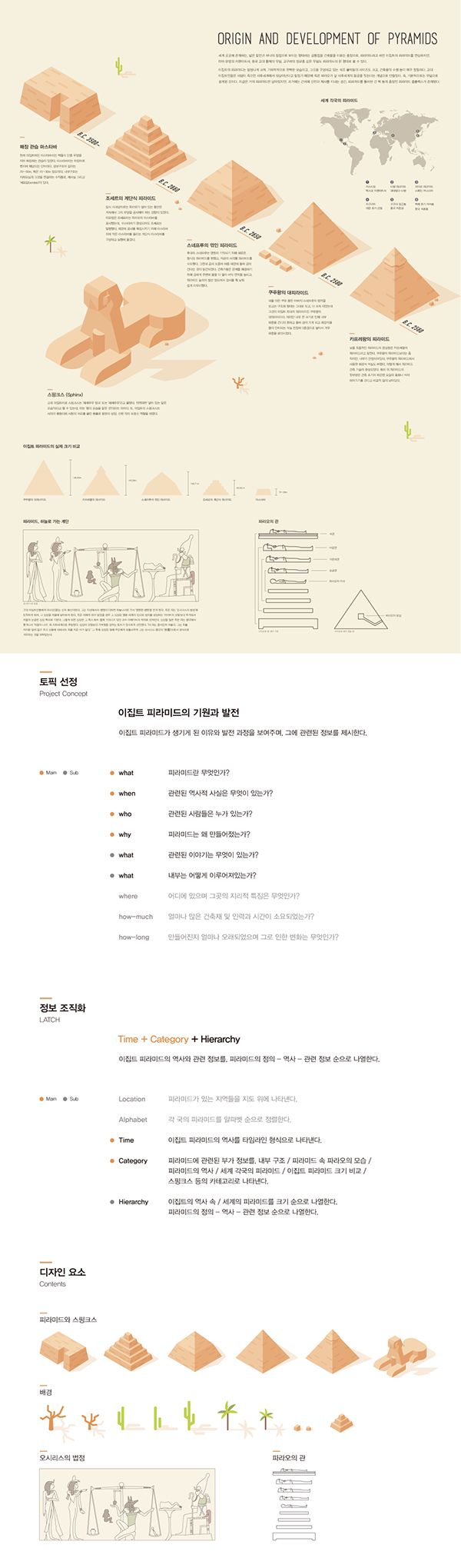 Kim Hansol│ Information Design 2015│ Major in Digital Media Design │#hicoda │hicoda.hongik.ac.kr