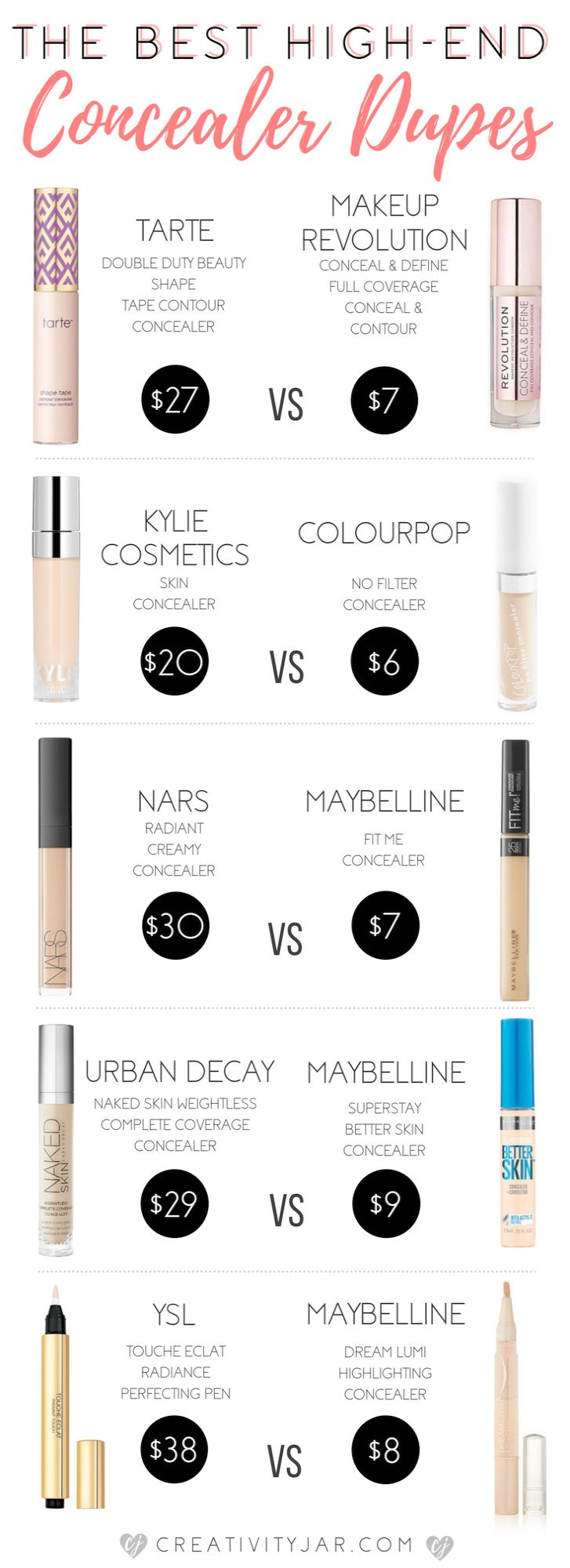 Non Comedogenic Makeup Brands In India Makeup Dupe For