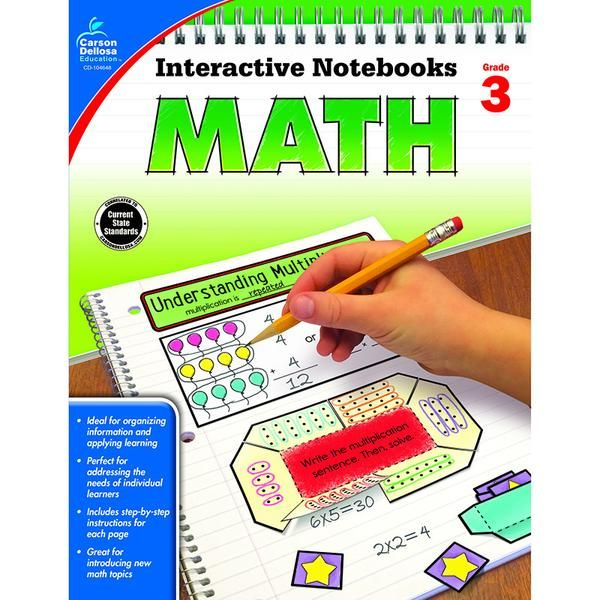 In Interactive Notebooks: Math for third grade, students will complete hands-on activities about place value, multiplication, fractions, graphing, area, quadril