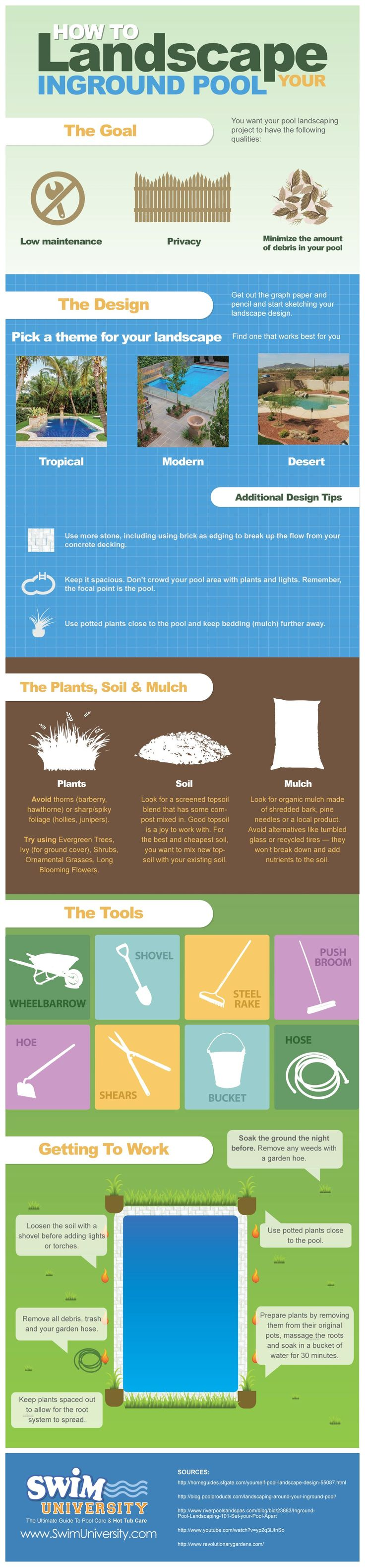 How to #Landscape Around Your Inground Pool in a Weekend