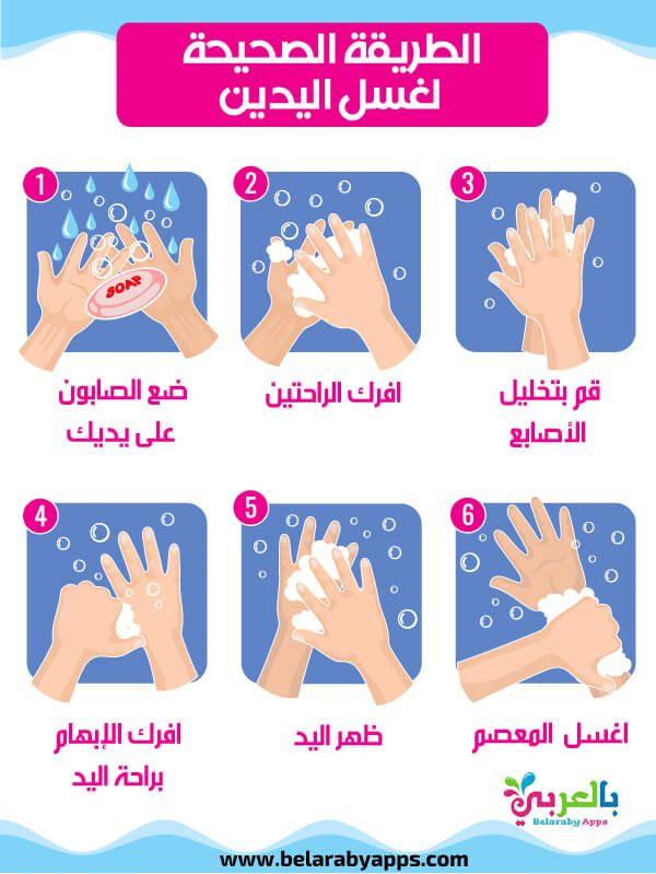 قصة قصيرة مصورة للاطفال عن النظافة وأهمية غسل اليدين تطبيق حكايات بالعربي Arabic Kids Learn Arabic Online Teach Arabic