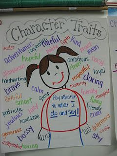 Fabulous Fourth Grade: Anchor Charts (Character Traits)