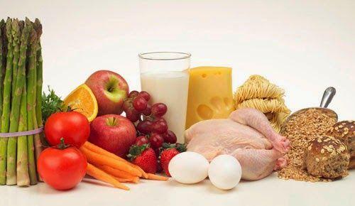 Νόστιμες κ Υγιεινές Συνταγές: Οι τροφές με υψηλό και χαμηλό γλυκαιμικό δείκτη κα...