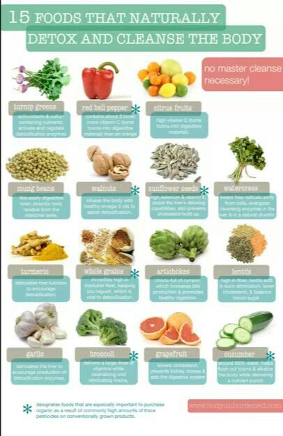15 Foods That Naturally Detox & Cleanse Your Body #detox #cleanse