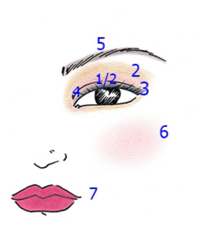 ¿Cómo crear un look intenso de labios para estas Navidades?  En este post os asesoro como realizar este look de labios intensos de Shiseido, un look elegante y discreto. Dick Page el maquillador artístico de Shiseido, ha creado varios look con su colección de otoño/invierno. Os presento como realizar un look de labios intensos para que luzcáis estas Navidades.  La frescura tan chic de los ojos en tonos rosas armoniza perfectamente con el exuberante rojo púrpura de los labios, creando un…