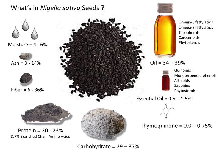 black seed oil - Google Search