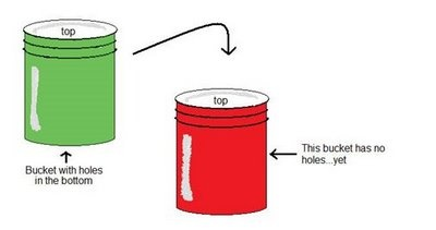 How to make sub irrigated containers!