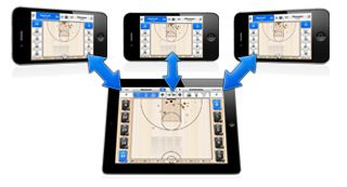 Basketball Stat Tracker - Coach's Clipboard #Basketball Store