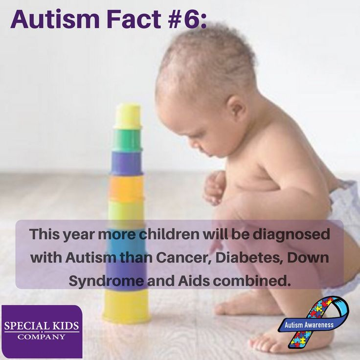 """Autism Fact #6: """"This year more children will be diagnosed with Autism than Cancer, Diabetes, Down Syndrome and Aid's combined"""". 