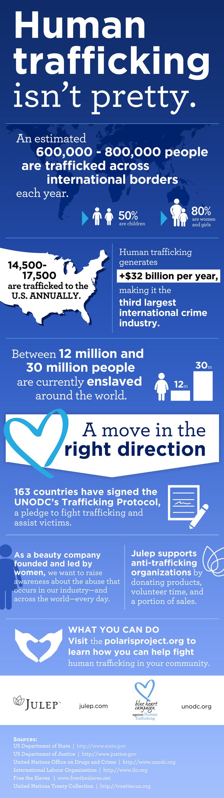 Julep's Blues for a Cause Infographic