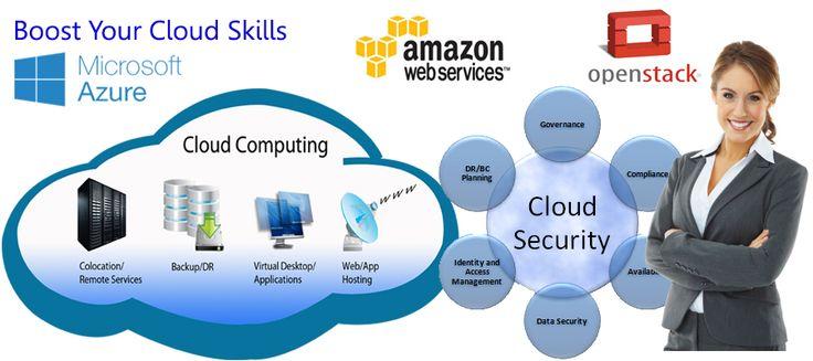 http://www.jcgracomm.in/courses/cisco.html  #Cisco Training #Institute in #Delhi