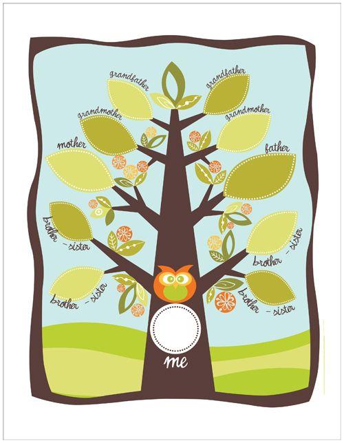 54 Best Family Trees Images On Pinterest Family Trees Family Tree