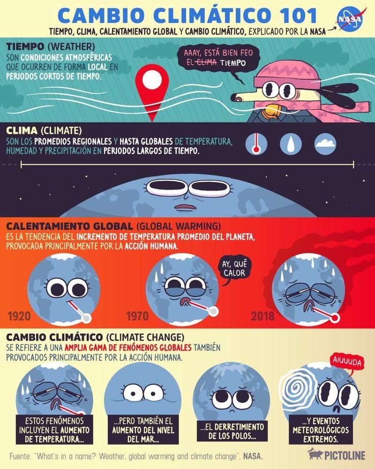 315 best Ciencia y Tecnología para la gente images on Pinterest - fresh grupos de la tabla periodica unam