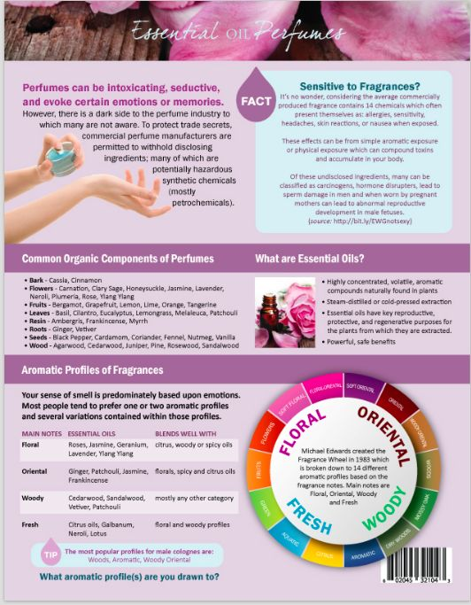 how to choose essential oils for perfume