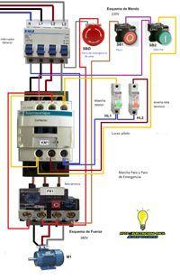 Esquemas eléctricos: paro de emergencia para motor trifasico