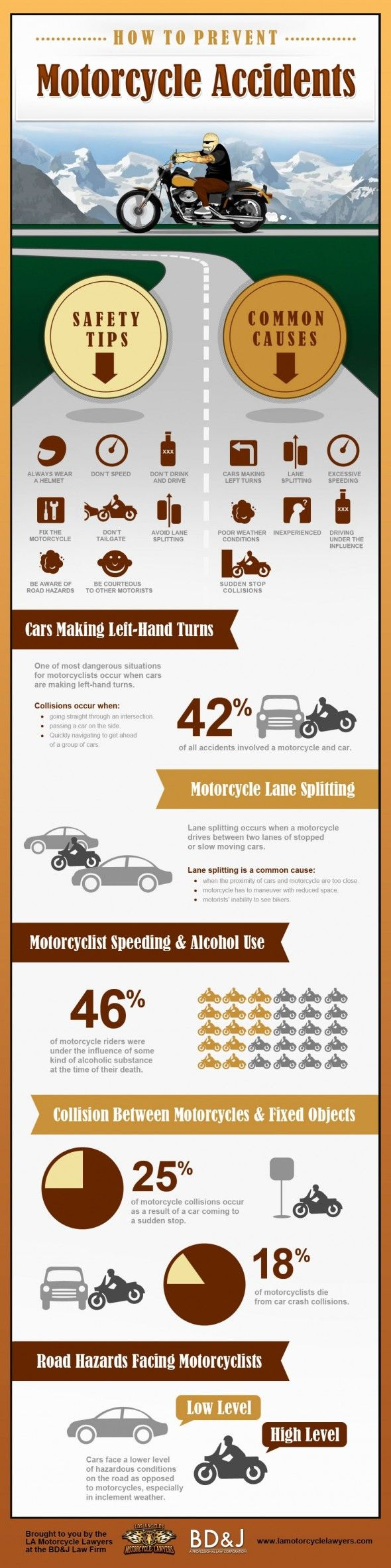 Safety Tips to Prevent Common Causes of Motorcycle Accidents - Almost half of all motorcycle accidents occur when they collide with cars. Fundamental safety tips, such as paying attention to road hazards and maintaining a safe speed, can reduce some of the common causes of collisions and deaths.