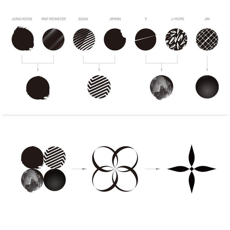Logo BTS WINGS