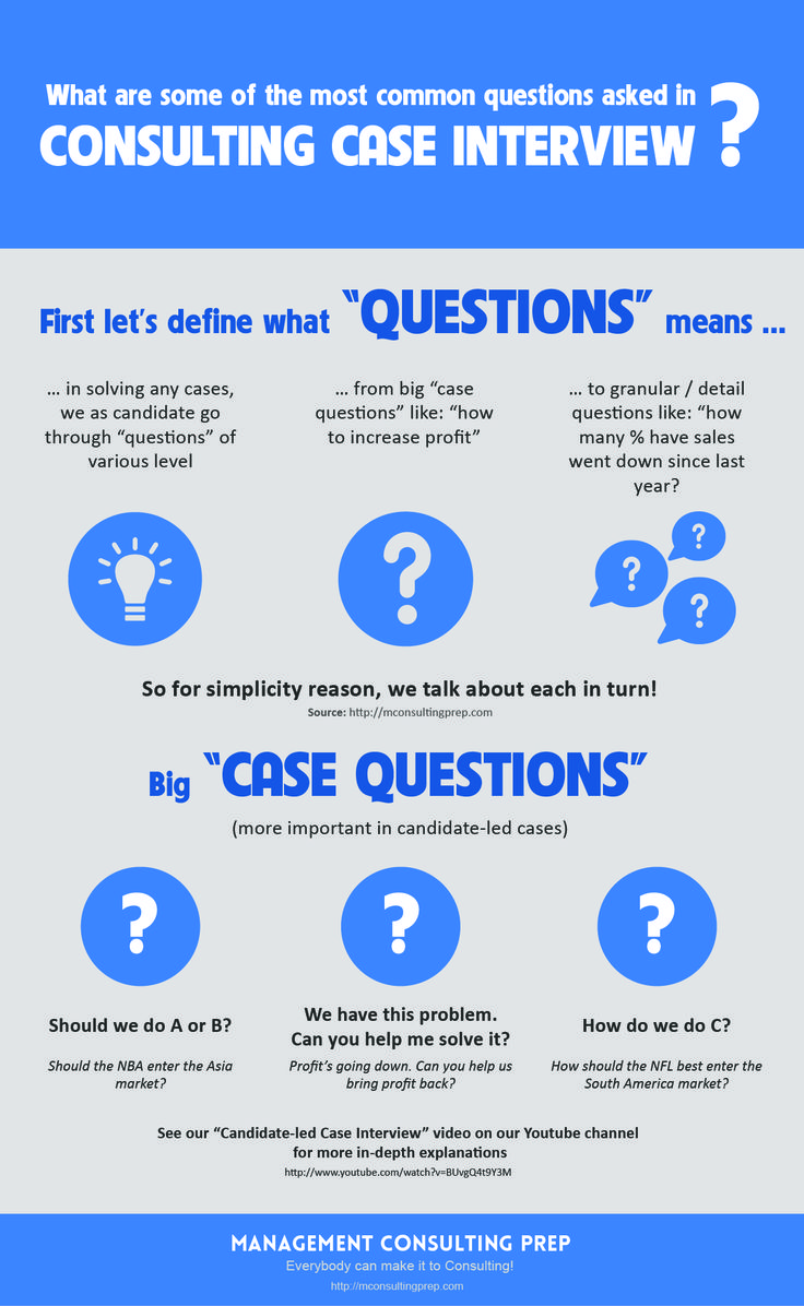images about case interview preparation in solving any cases we as candidate go through questions of various level