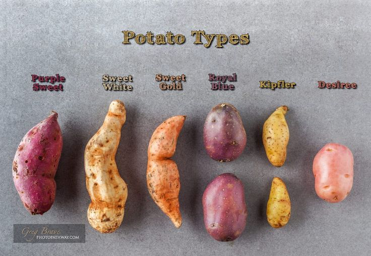 Different kinds of potatoes flat lay on stone surface with text labels