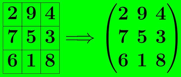 Los cuadrados mágicos son uno de los objetos lúdico-matemáticos más conocidos. Se han estudiado hasta la saciedad desde la antigüedad, aparecen en obras de arte (como el de Durero) y en monumentos importantes (como el de la Sagrada Familia), y se puede encontrar una ingente cantidad de información s